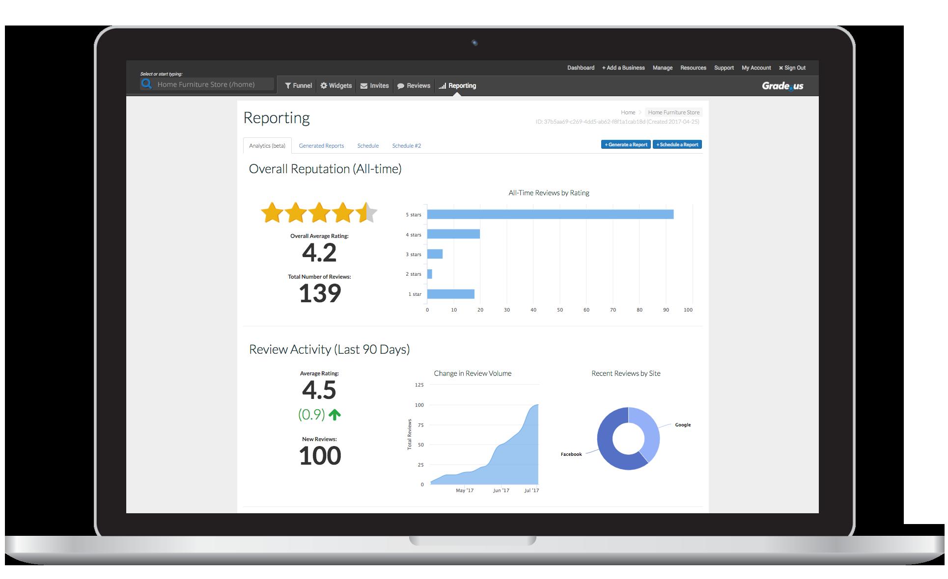 analytics-on-macbook